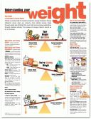 UNDERSTANDING YOUR WEIGHT ANATOMICAL CHART - Chart Company Anatomical